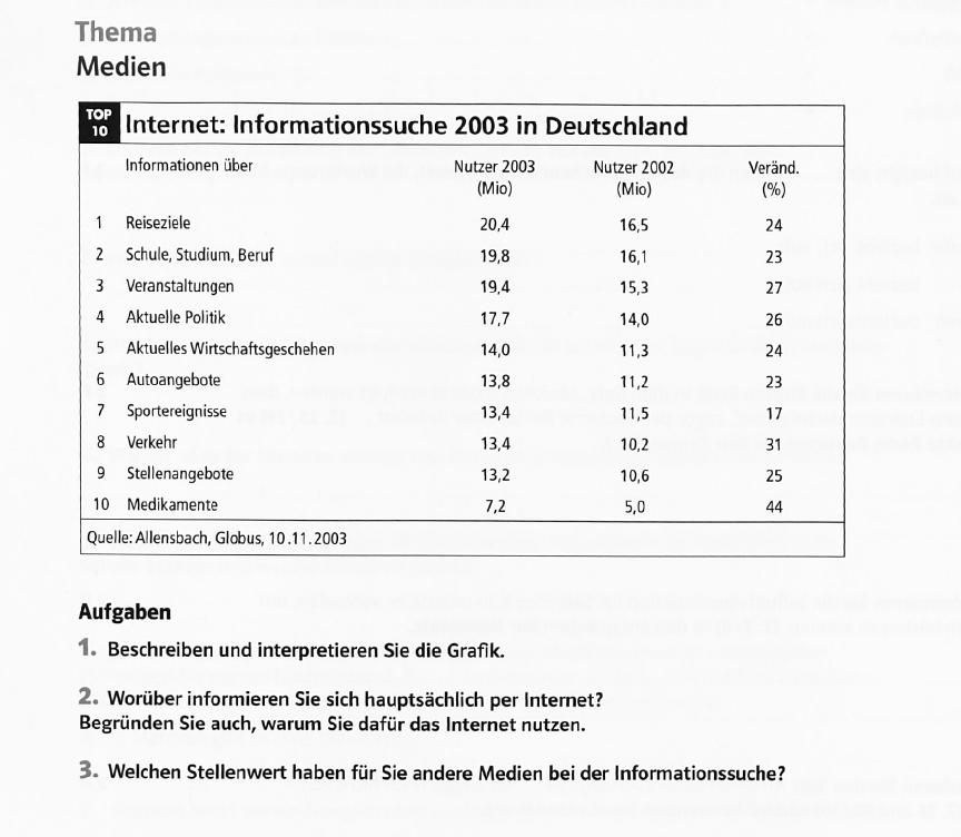 Informationen Zur Dsh Der Fachhochschule 14
